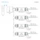 LED Touch Panel RGB DMX/RF - EX3
