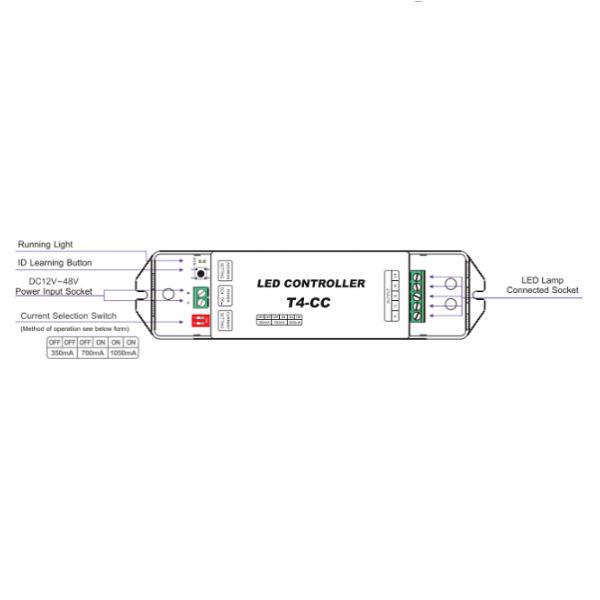 led receiver rf 4xcc