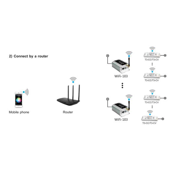 Led Controller Wifi Rgb Wifi 103