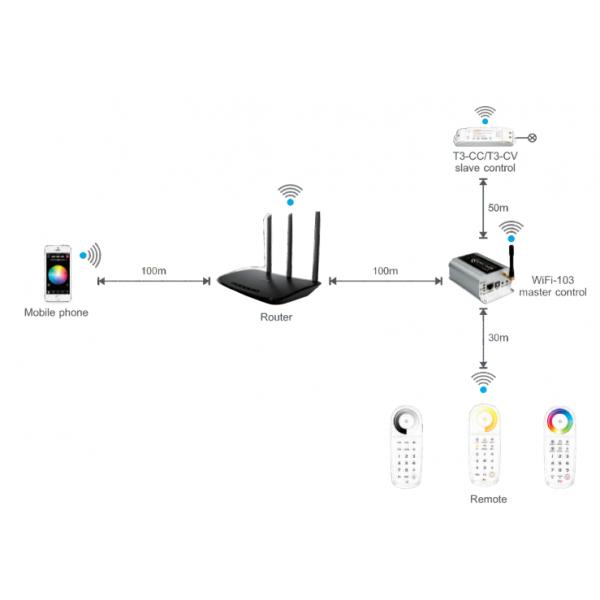 led controller wifi rgb
