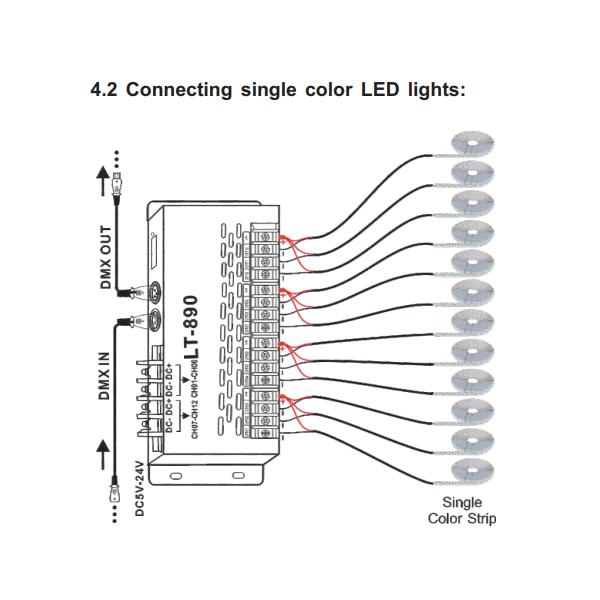 led controller dmx 12x5a