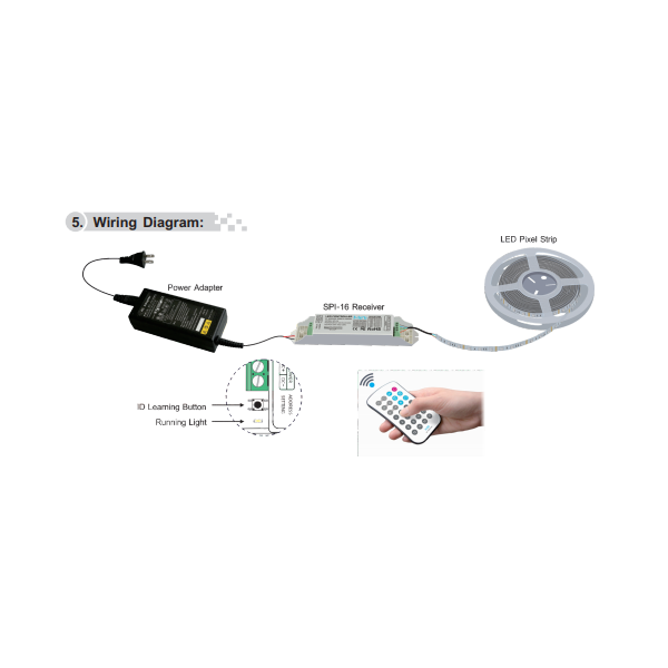 led remote rf mini 16